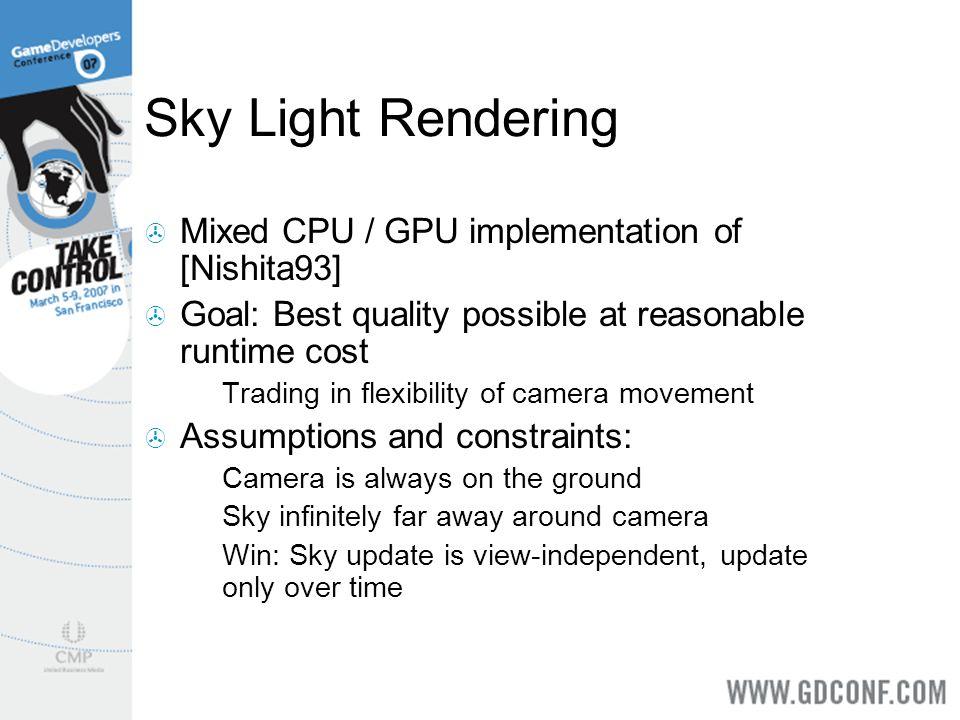 Sky Light Rendering Mixed CPU / GPU implementation of [Nishita93]